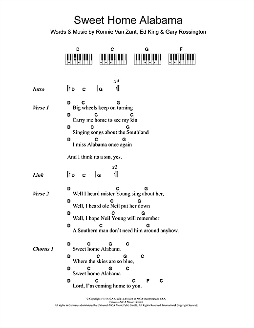 Lynyrd Skynyrd Sweet Home Alabama sheet music notes and chords. Download Printable PDF.