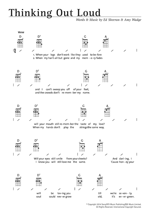 Ukulele : happy birthday ukulele chords Happy Birthday Ukulele Chords , Happy Birthday Ukulele ...