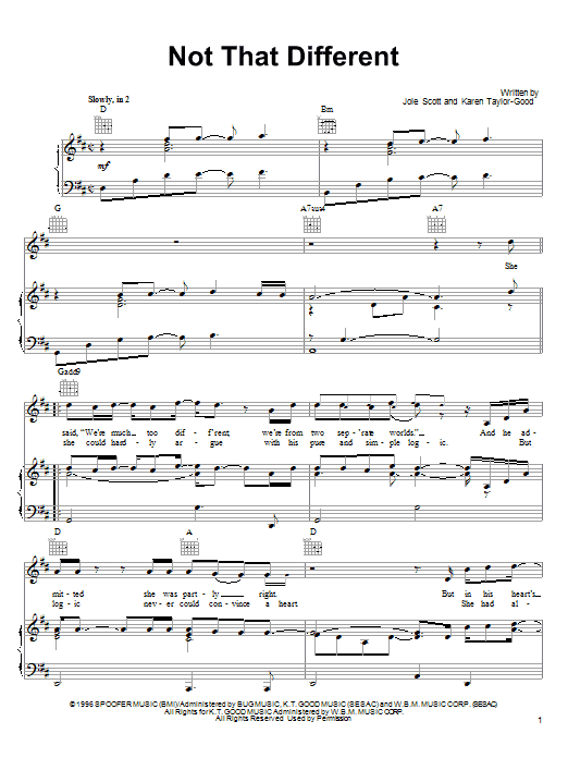 Collin Raye Not That Different sheet music notes and chords. Download Printable PDF.