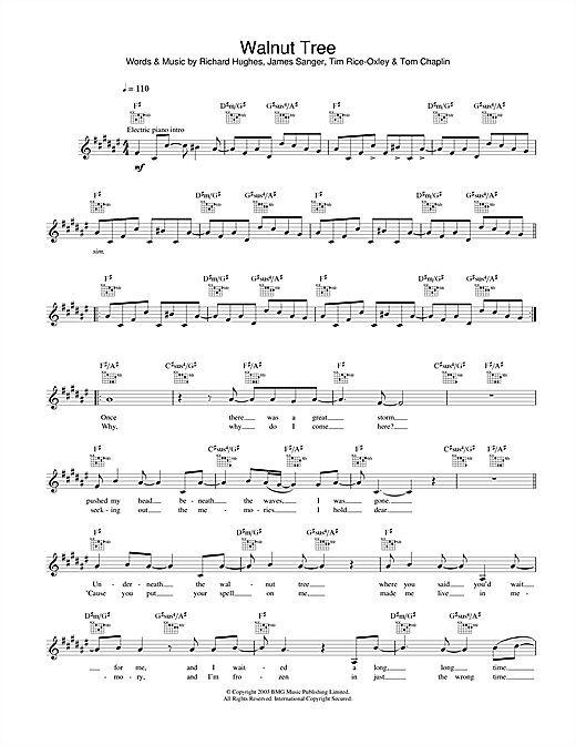 Keane Walnut Tree sheet music notes and chords. Download Printable PDF.