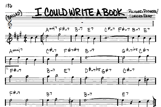 Rodgers & Hart I Could Write A Book sheet music notes and chords. Download Printable PDF.